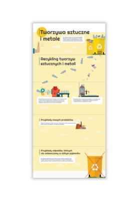 Plansze edukacyjne o odpadach