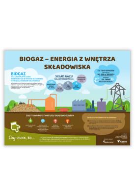 "Tablica edukacyjna ""Biogaz..."