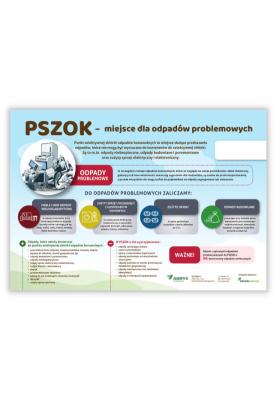 "Tablica edukacyjna ""PSZOK -..."